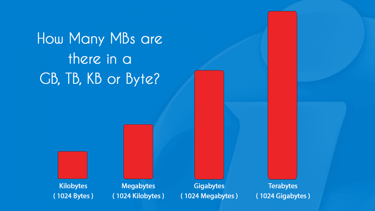 How many MBs are there in a GB, TB, KB or Byte?