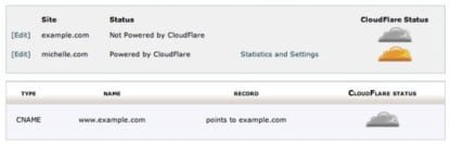 Easily Enable CloudFlare Through CPanel